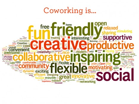 coworking-is