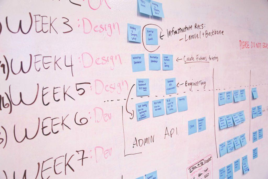 whiteboard developing code programming